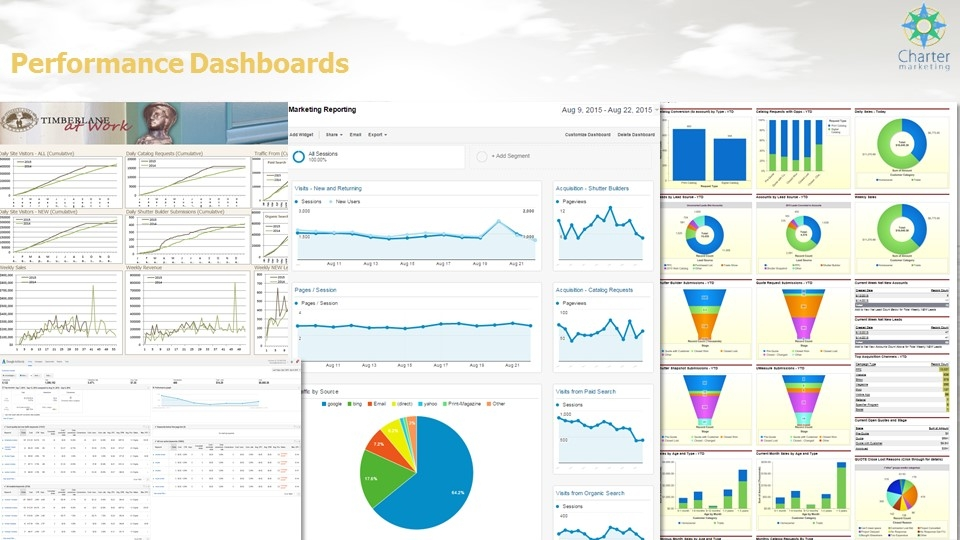 Reporting - Performance Dashboards